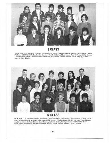 nstc-1967-yearbook-050